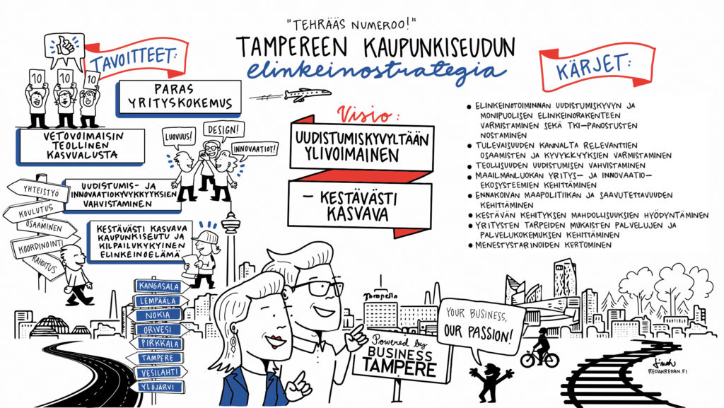 Tampere Business elinkeinostrategia 1