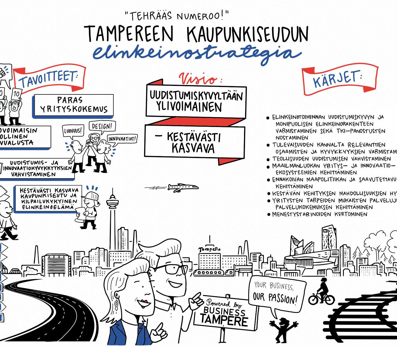 """Business Tampere """"Tehrääs numeroo!"""" - Tampereen kaupunkiseudun elinkeinostrategia 2020-2025"""