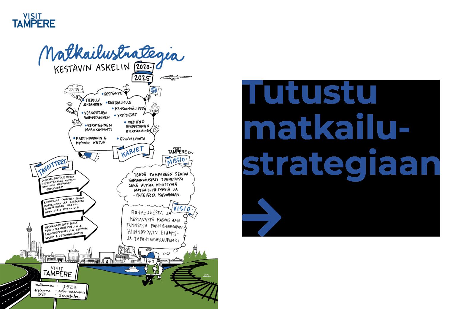 strategiajulkaisu