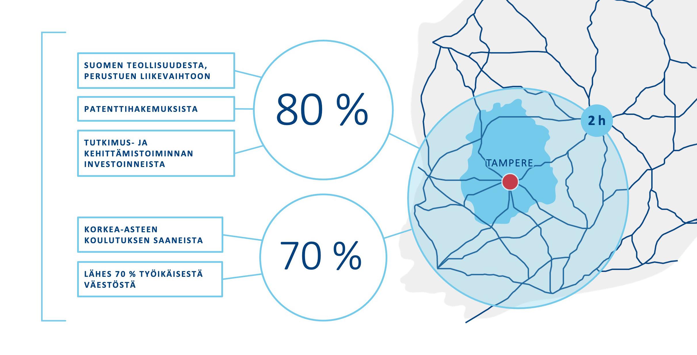 business tre teollisuuden tarina infografiikka 1